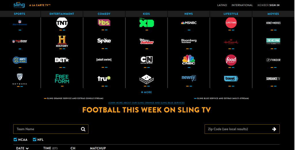a picture of the various channels offered on the sling tv website